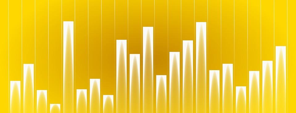 grafico costo oro